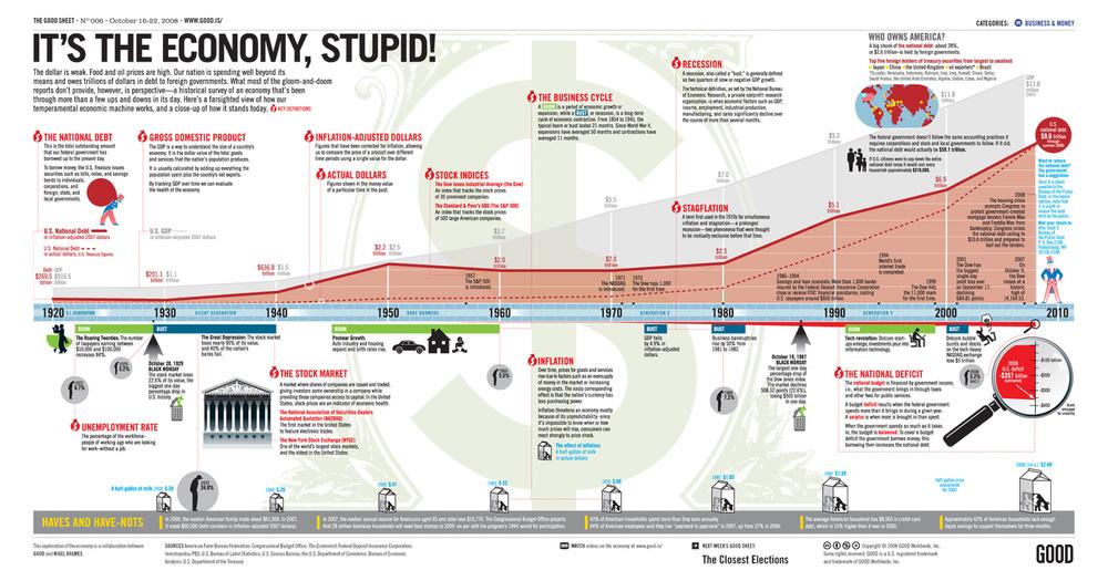 economy-good-mag.jpg
