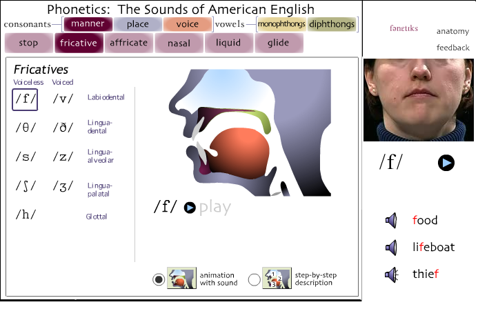 Animated Visualization of Producing Speech Sounds