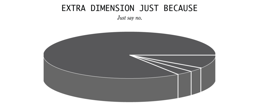 Extra-dimension.png