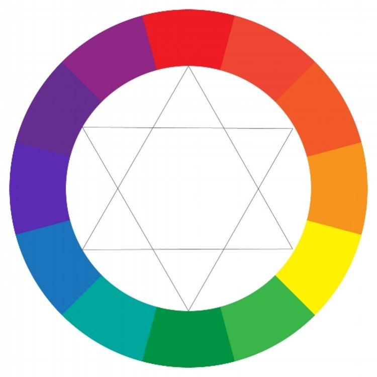 Colorwheel Primary Secondary Tertiary Monochromatic Analogous Complementary Split Triad Warm Cool Neutral