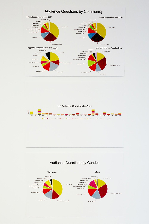 3-charts-6962.jpg
