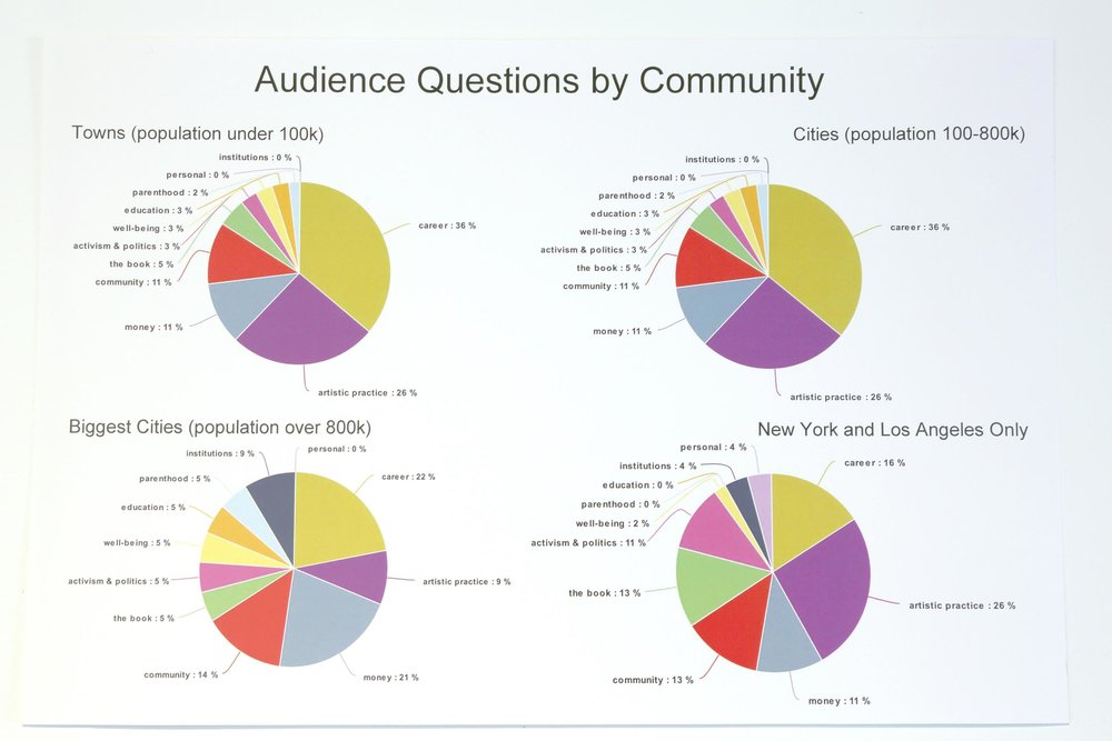 chart-community-6961.jpg