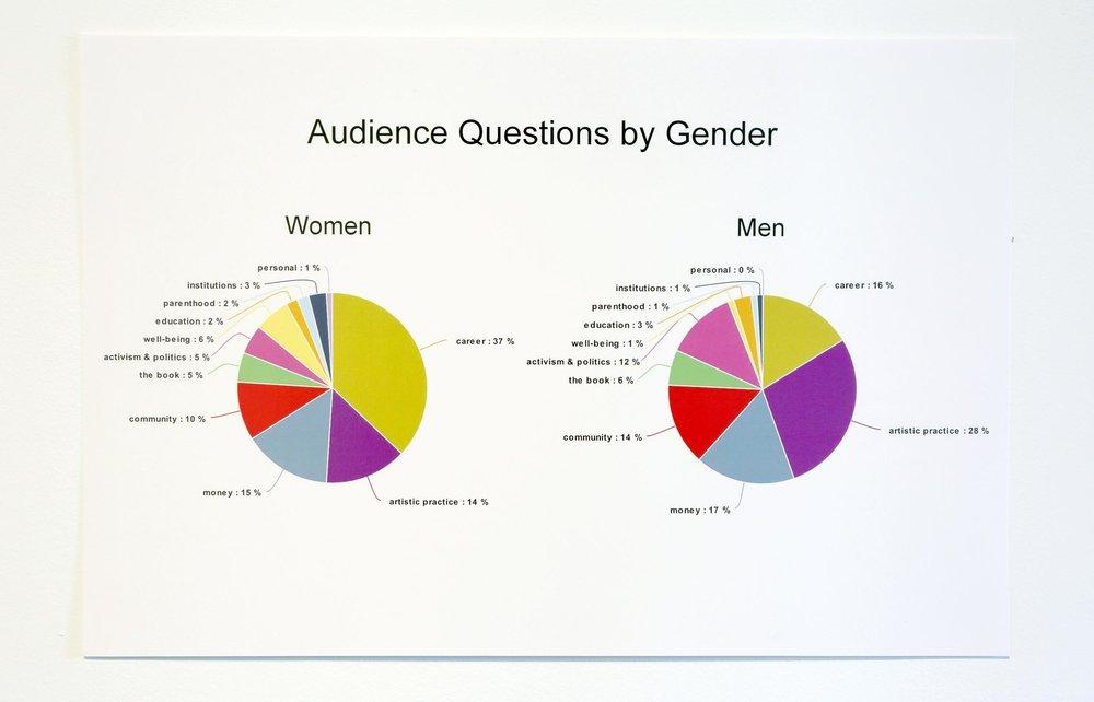 chart-gender-6957.jpg