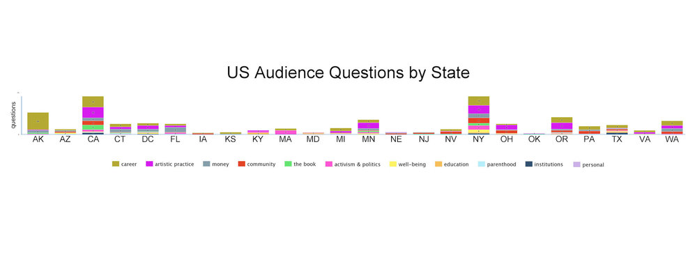 bar-chart-states-final-2500px.jpg