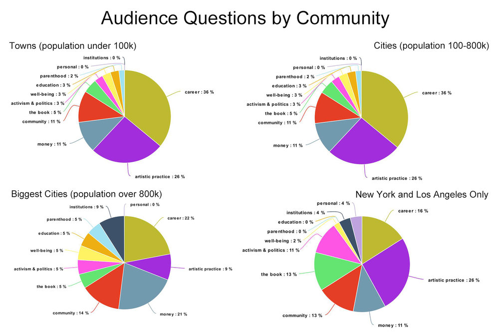 pie-chart-communities2-2500px.jpg
