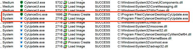 Privilege escalation in Windows using symbolic links using Cylance