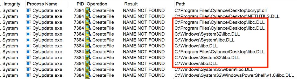 libc.dll hijack identified in procmon