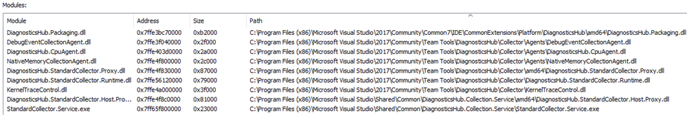 Visual Studio DLLs loaded by StandardCollector.Service.exe