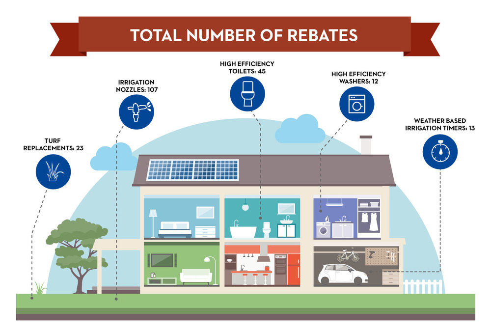 Rebates-Graphic.jpg