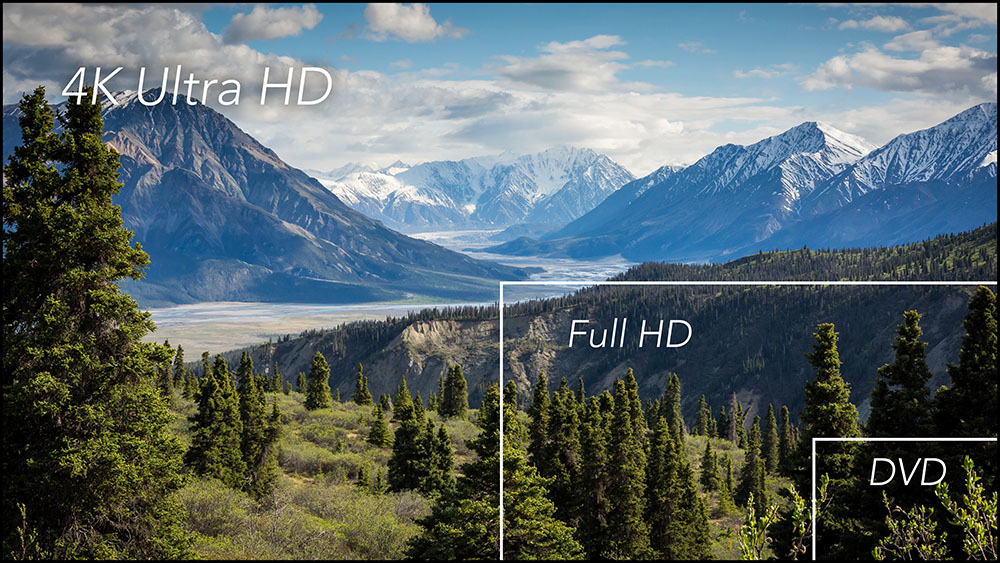 4K resolution comparrison