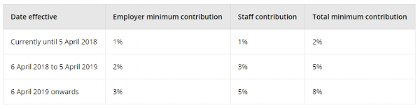 Pension Contributions.PNG