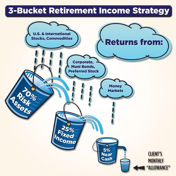 retirement-planning-new-york