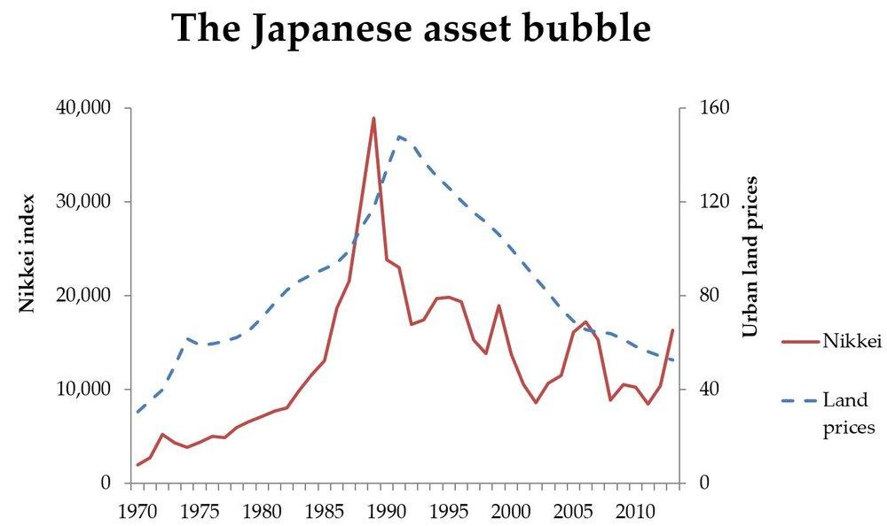 Japan_bubble_economy.jpg