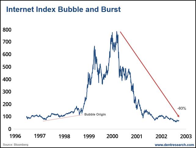 Internet_Bubble.jpg