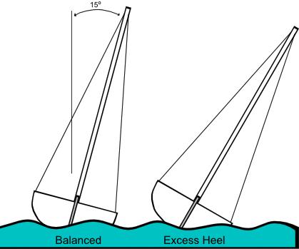 investing-sailing-illustration.png