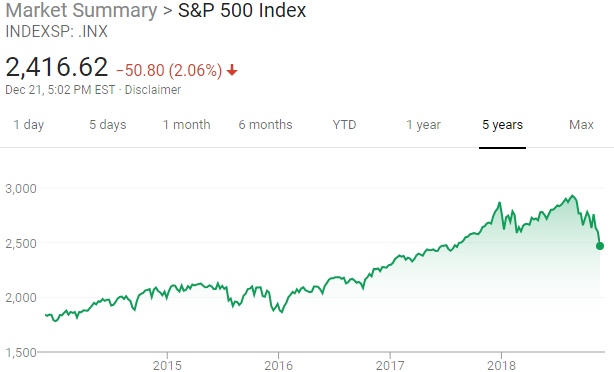 S&P-500-5-years-through-2018-2021.png
