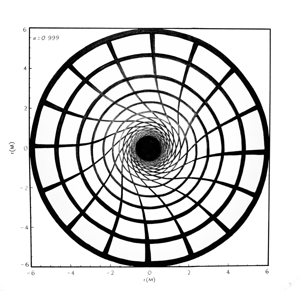 Vortex diagram. Kate Pickering. True Stories from the Event Horizon