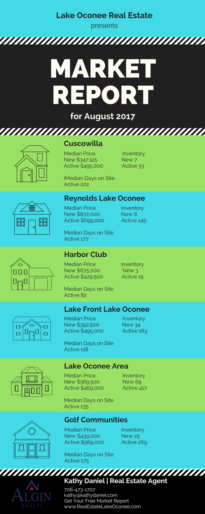 Lake Oconee Real Estate.png August 2017