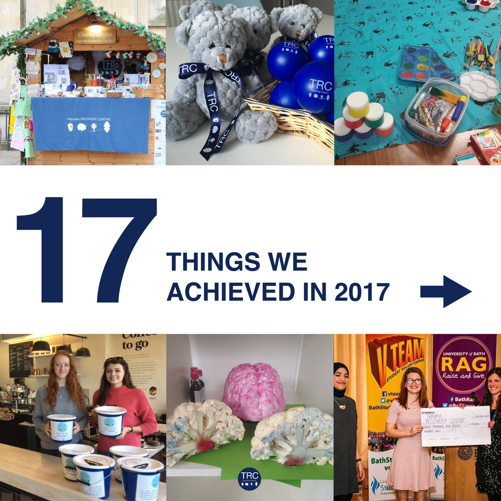 TRC_17-achievements_2017.jpg