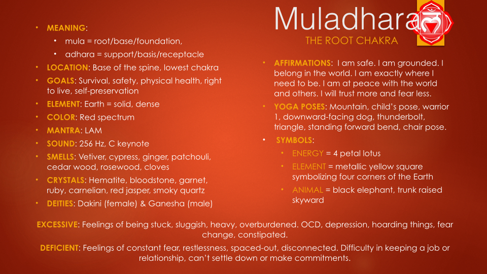 Muladhara The Root Chakra The Motivational Mat