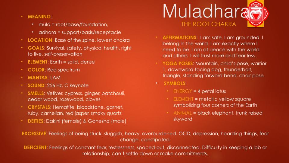 Muladhara The Root Chakra The Motivational Mat