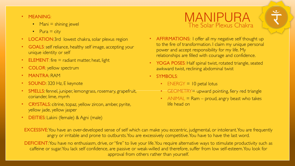 Manipura – The Solar Plexus Chakra — The Motivational Mat