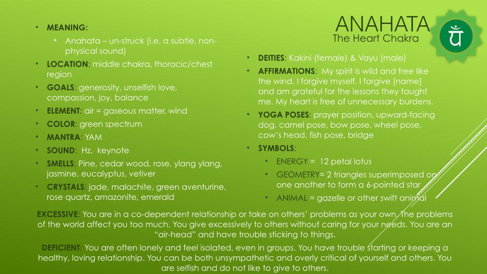 Anahata The Heart Chakra The Motivational Mat