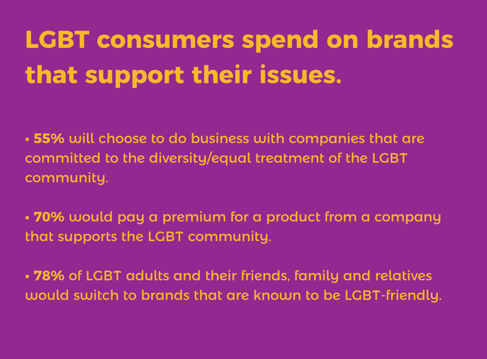 lgbt-inclusive-marketing-amrei-dizon.jpg