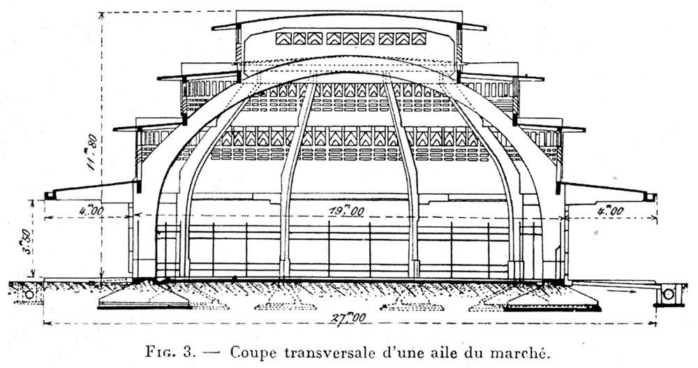 Central Market dome (image credit: sp.archello.com)