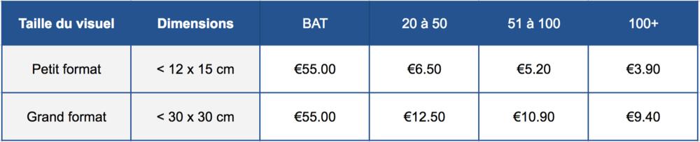 * Tarifs HT  Pose d'étiquette col : 0.60€ pu.ht Pliage et mise sous sachet : 0.20€ pu.ht Frais de maquette sur devis Frais techniques offerts à partir de 101 pcs