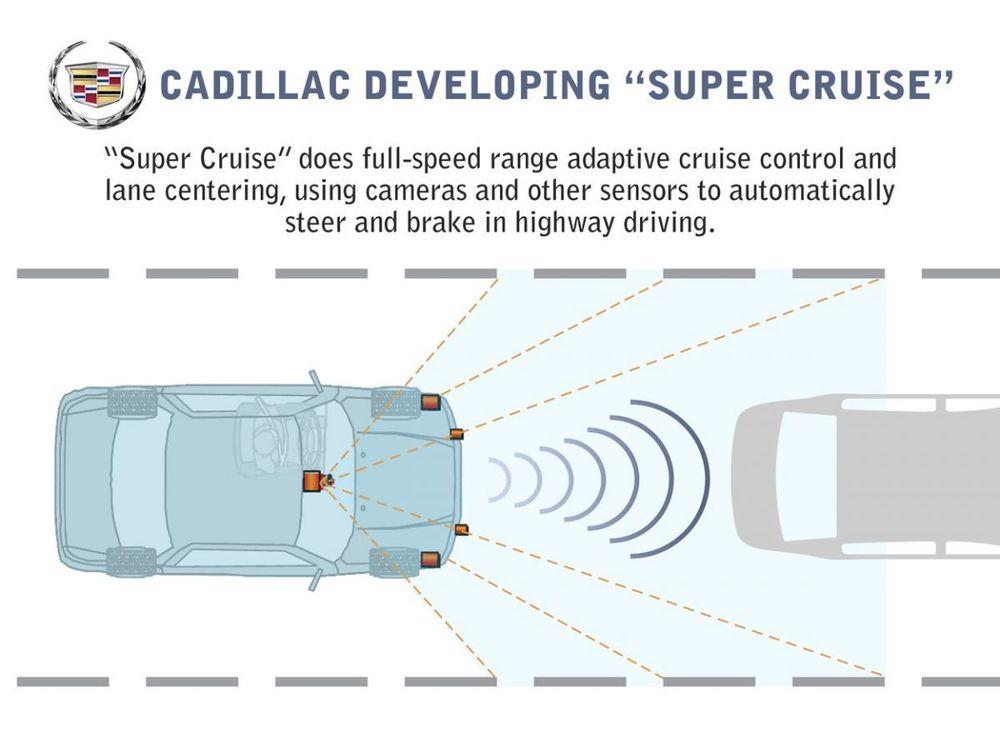 cadillac super cruise.jpg
