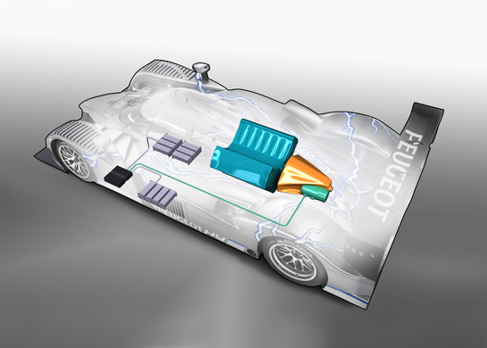 An illustration of the hybrid system of the 908 HY which the 908 Hybrid4 follows closely 4 years later
