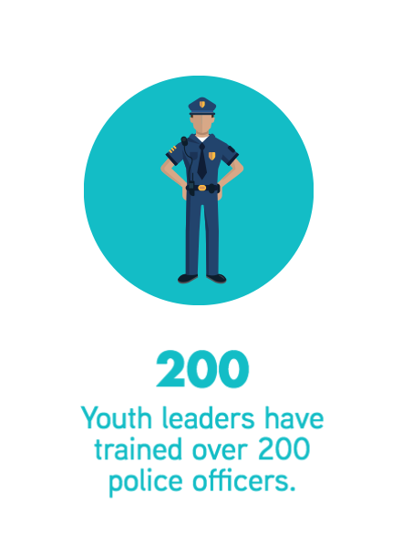 200 cops trained.png