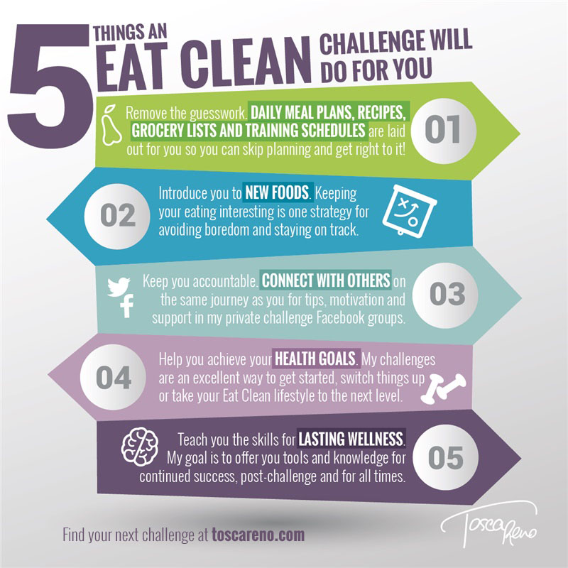 5 Things An Eat Clean Challenge Will Do For You