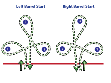 Barrel_Racing_Pattern.png