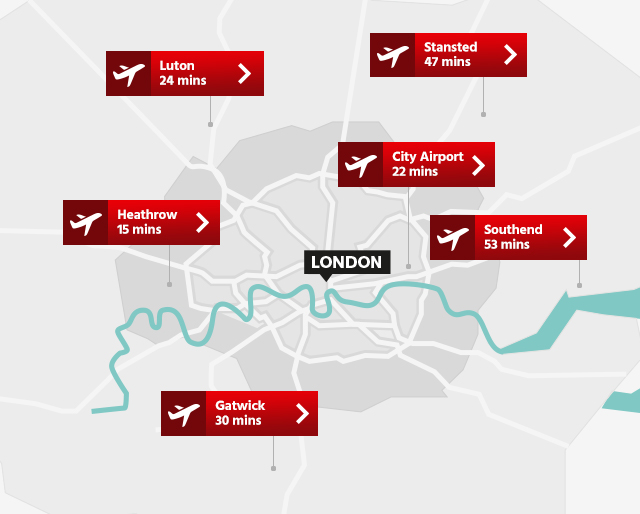 London Airports Location