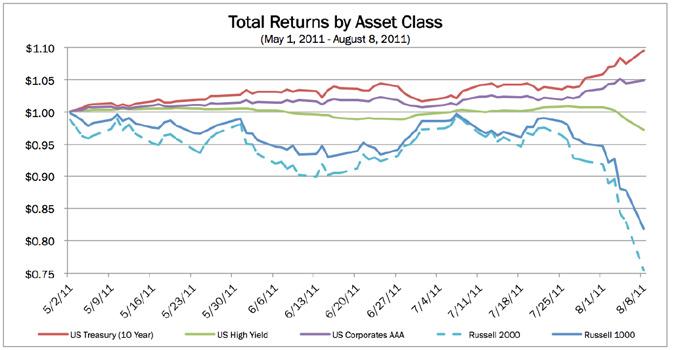 2011-08-chart.jpg