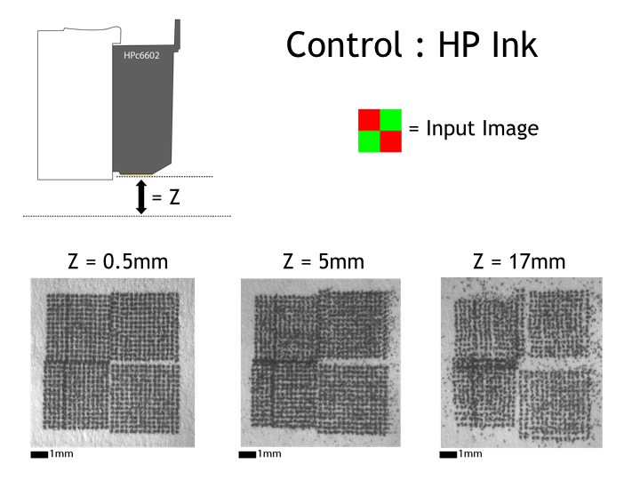 Before printing with new materials or printing in 3D, characterization of 2D printing with HP ink was conducted as a control. We conducted some basic ballistic experiments to see how ink droplets performed when being fired from different distances from the print surface.