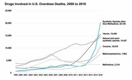 overdosedeaths1.jpg