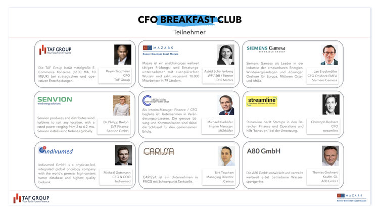 Groß Fortsetzen Format Cfo Ideen - Beispielzusammenfassung Ideen ...