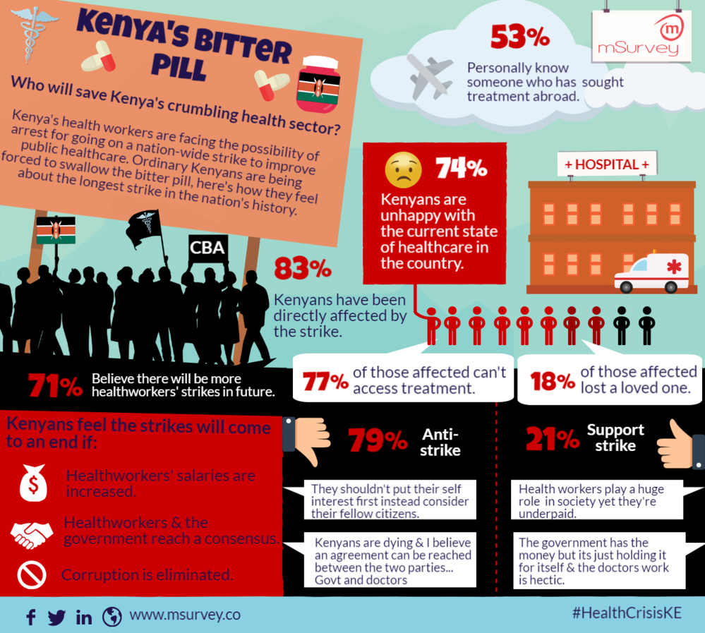 Doctors' strike infographic.png
