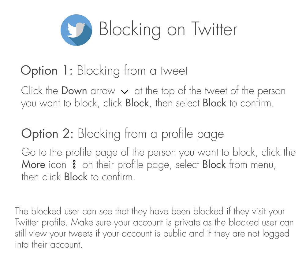 Twitter Blocking.jpg