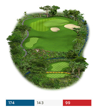 guacalito-golf-course-hole-2