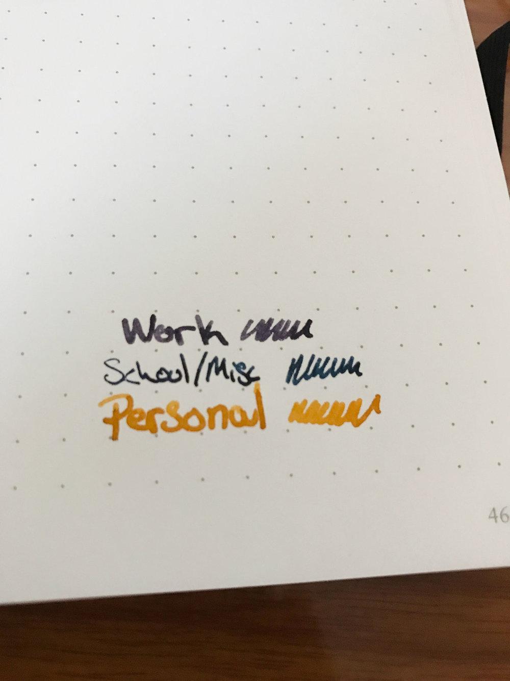 Bullet Journal Monthly Index Ink Key
