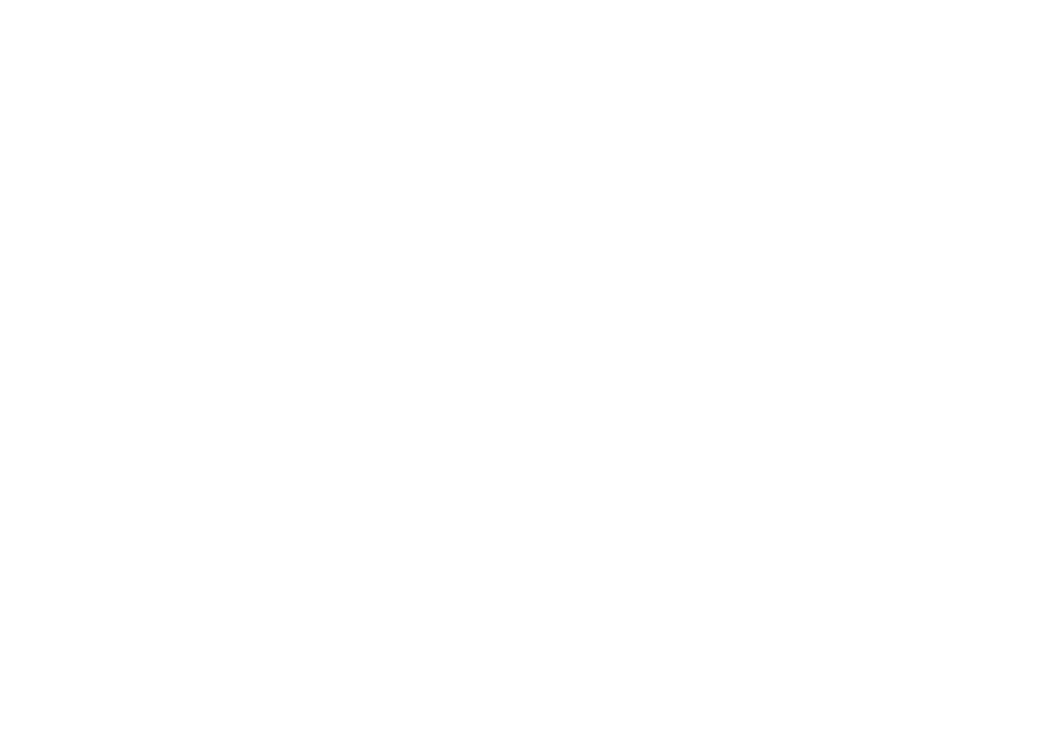 The Beaufort and Ike's