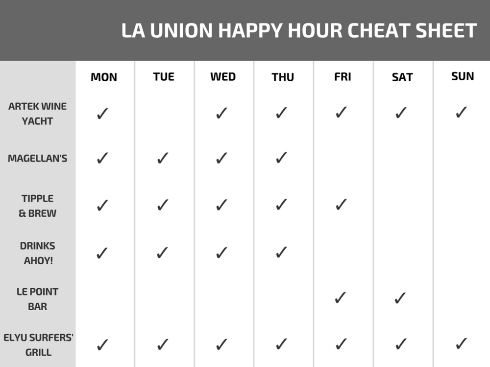 La Union Happy Hour Cheat Sheet