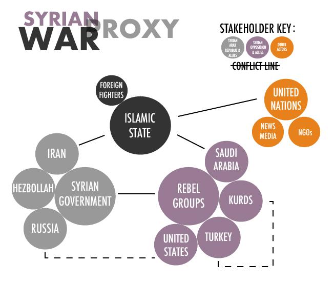SyrianProxyWar.jpg