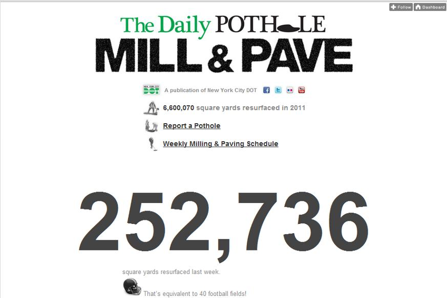 screenshot of The Daily Pothole