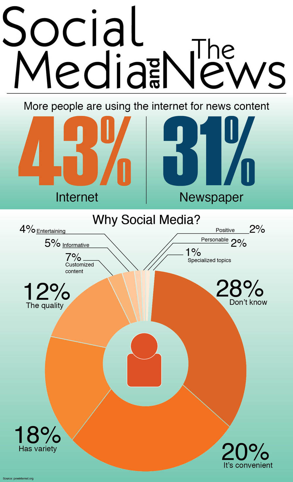 IMPACT OF NEW MEDIA ON JOURNALISM EBOOK DOWNLOAD