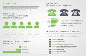 social care customer service